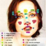 I 9 Palazzi ossia le Prove del Cuore