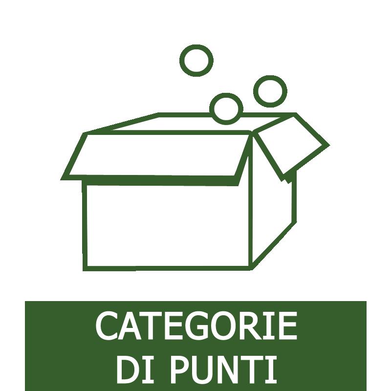 Categorie di Agopunti